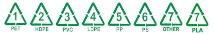 7類不同材質回收標誌圖